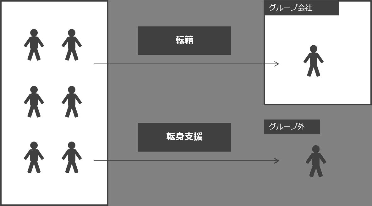 deployment_5