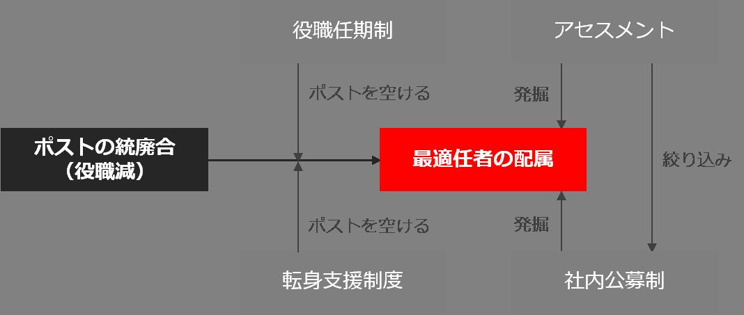 deployment_6