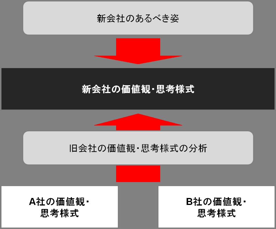 service_cultural_integration1-2