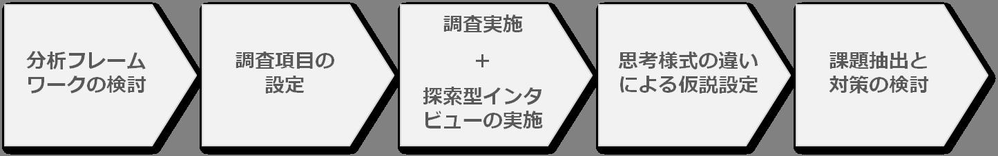 service_cultural_integration2