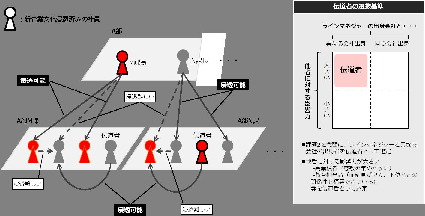 service_cultural_integration5