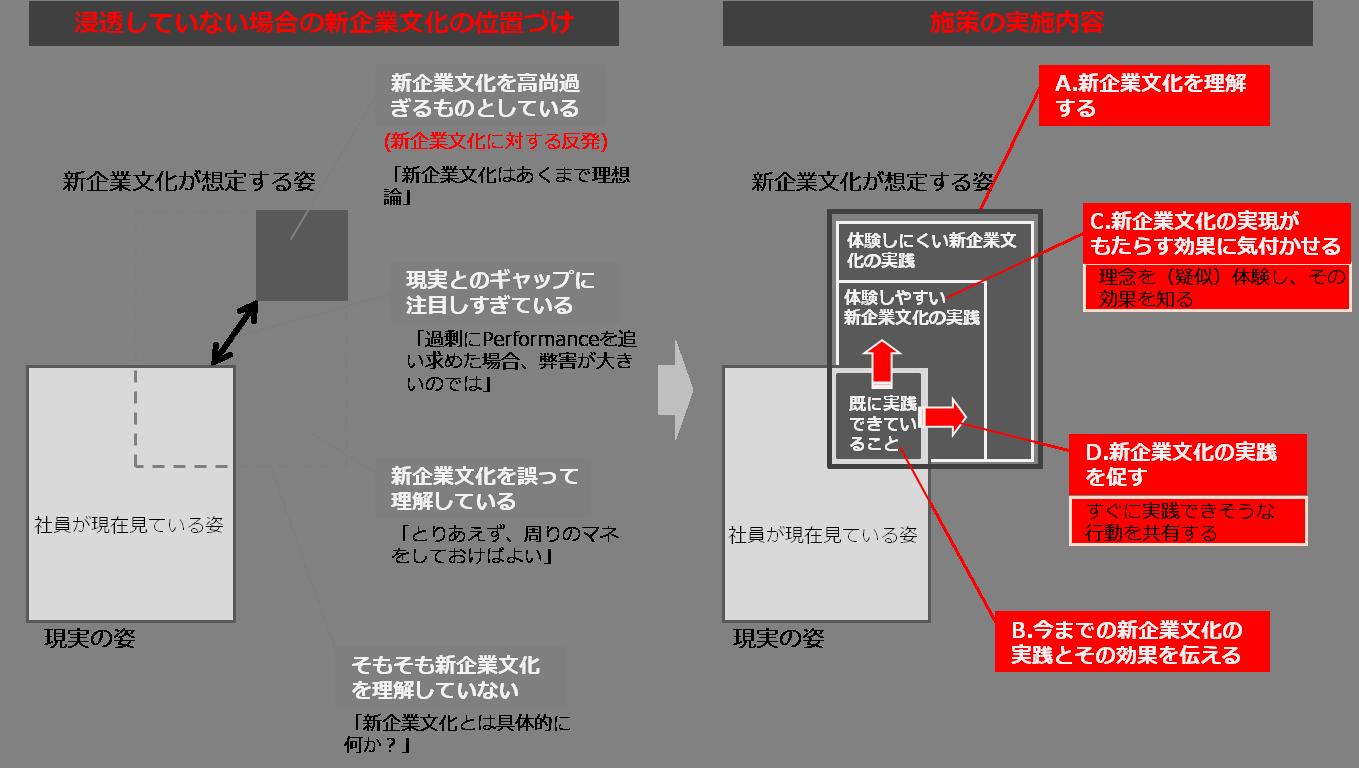 service_cultural_integration6