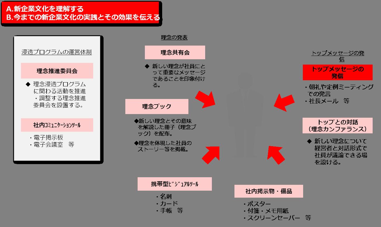 service_cultural_integration8