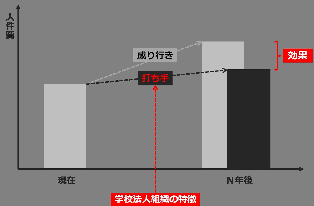 simulation_school1