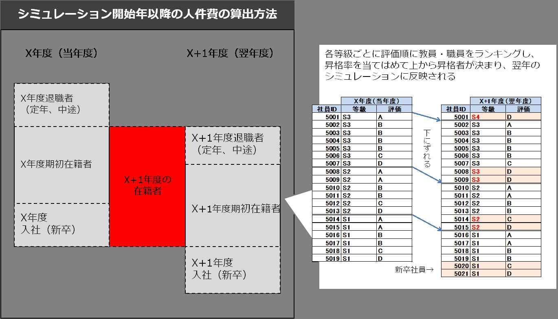 simulation_school10