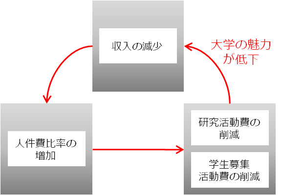 simulation_school3