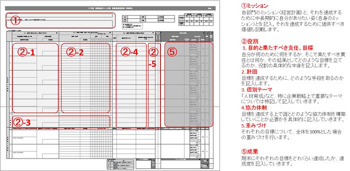 役割設定シート_1