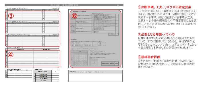 役割設定シート_2