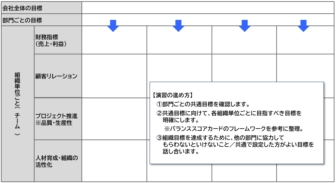 組織目標の展開_実践演習例