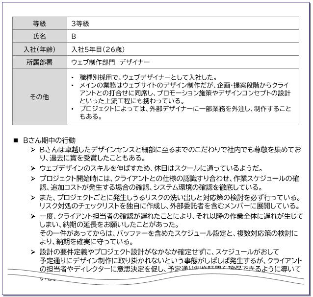 ショートケース_例